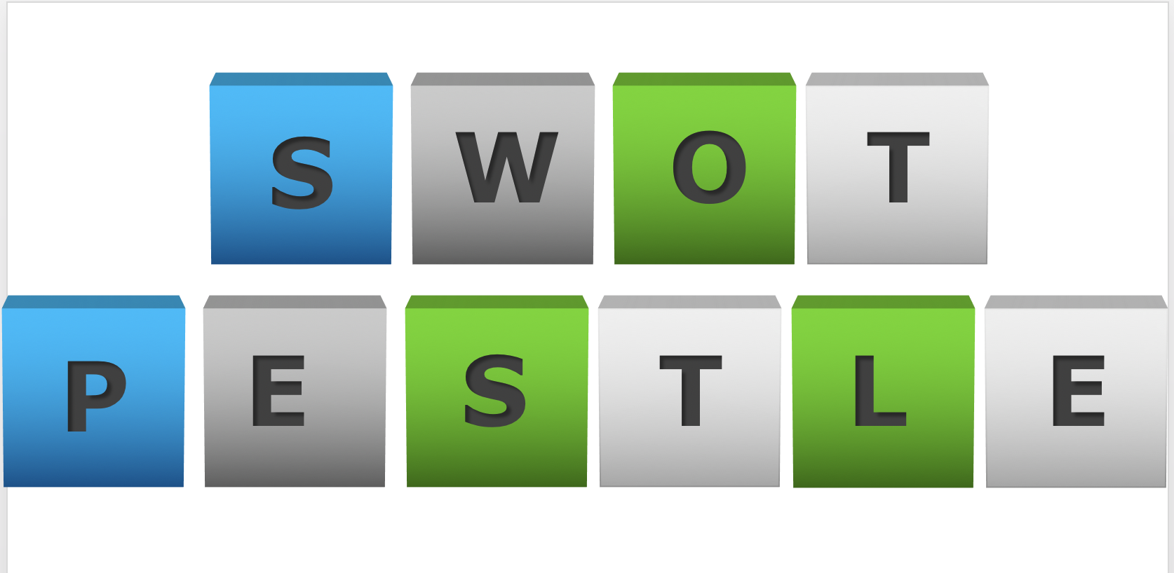SWOT and PESTLE Analyses | Free Management Resources